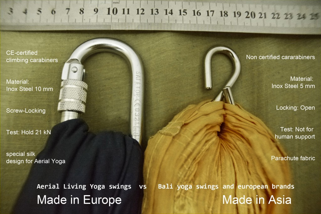 carabiner comparison made in europe vs china
