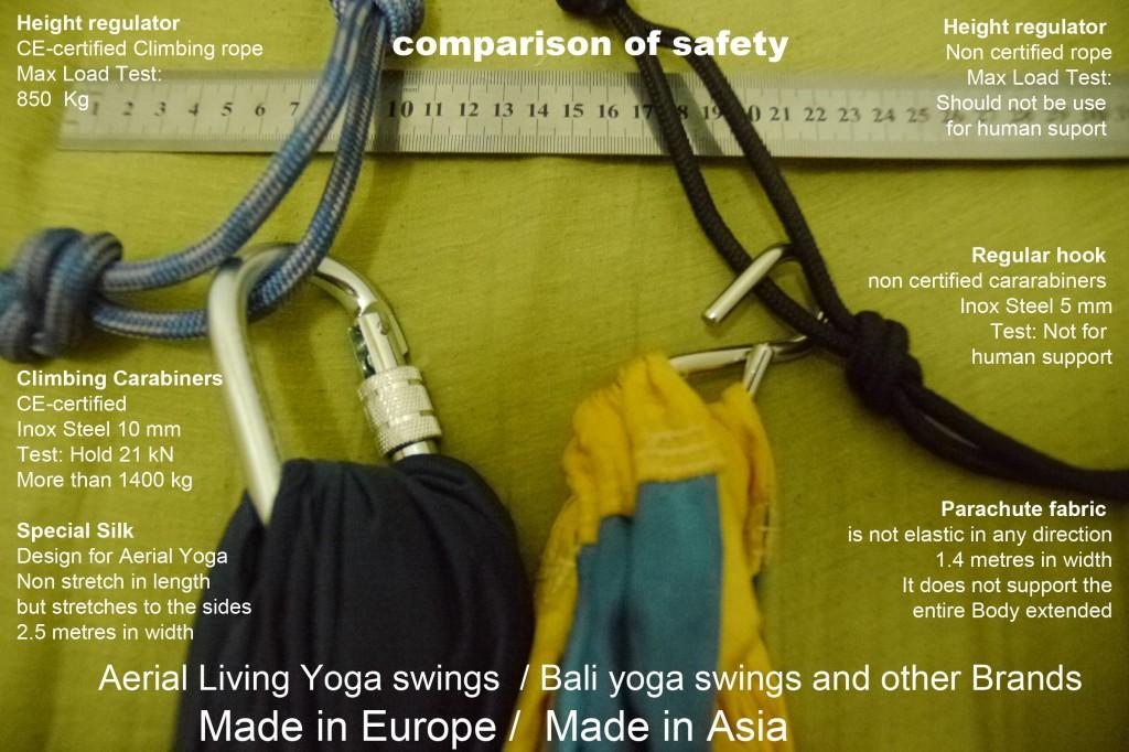 _safety comparison